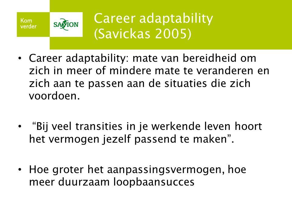 Career adaptability (Savickas 2005)