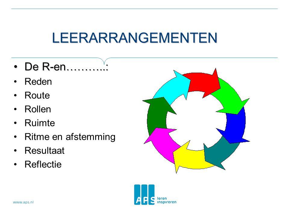 Leerarrangementen De R-en………..: Reden Route Rollen Ruimte