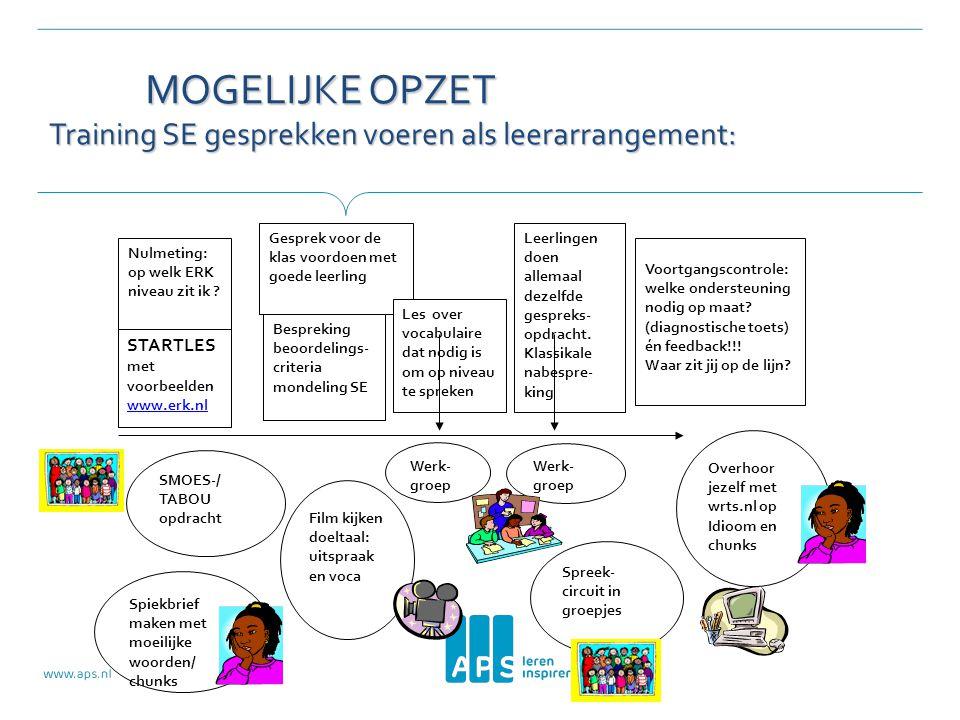 Training SE gesprekken voeren als leerarrangement: