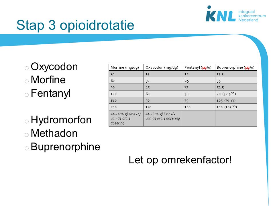 Stap 3 opioidrotatie Oxycodon Morfine Fentanyl Hydromorfon Methadon