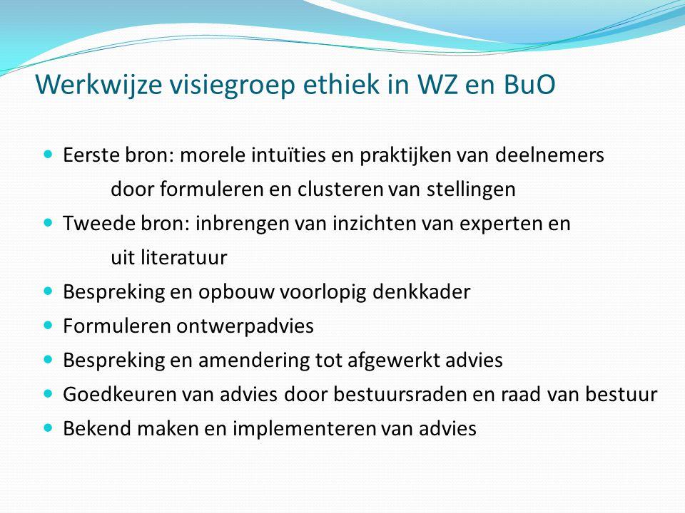 Werkwijze visiegroep ethiek in WZ en BuO