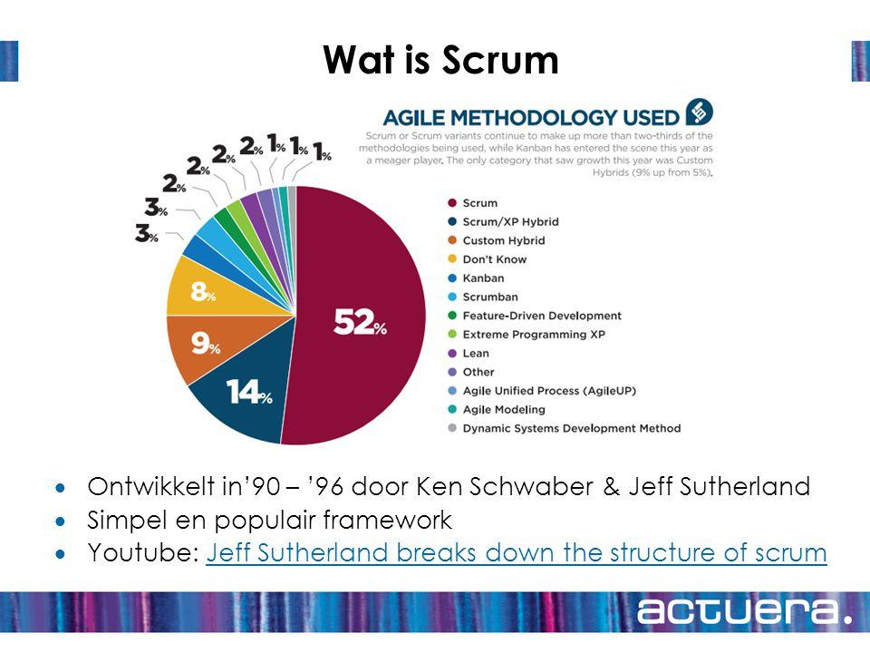 Wat is Scrum Ontwikkelt in'90 – '96 door Ken Schwaber & Jeff Sutherland. Simpel en populair framework.