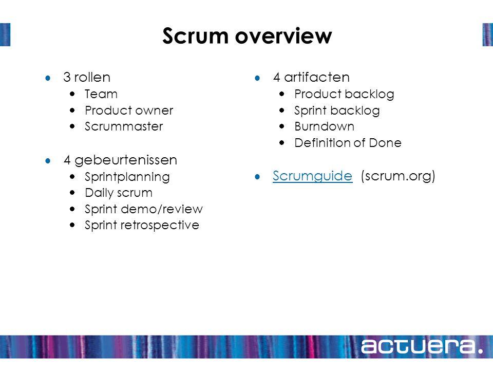 Scrum overview 3 rollen 4 gebeurtenissen 4 artifacten