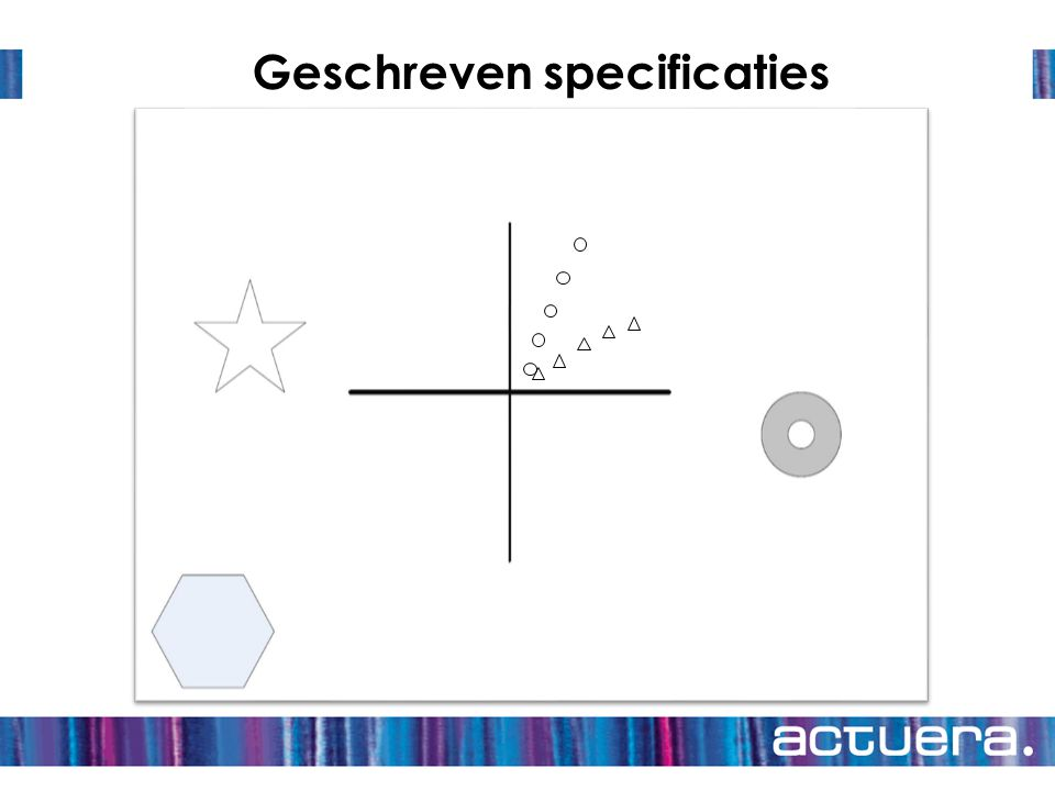 Geschreven specificaties