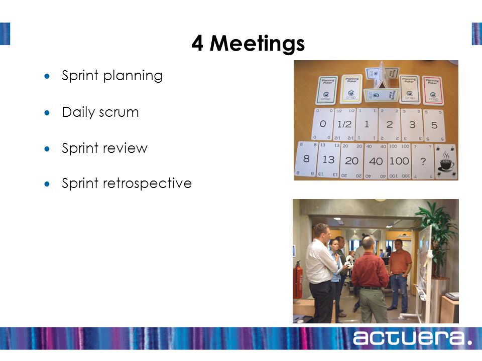 4 Meetings Sprint planning Daily scrum Sprint review