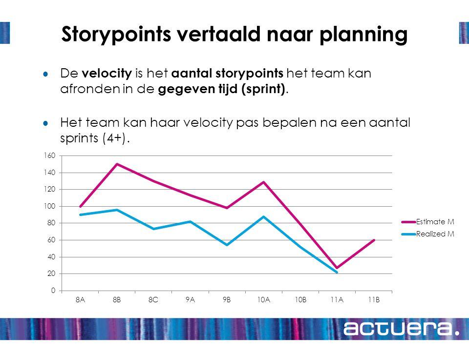 Storypoints vertaald naar planning