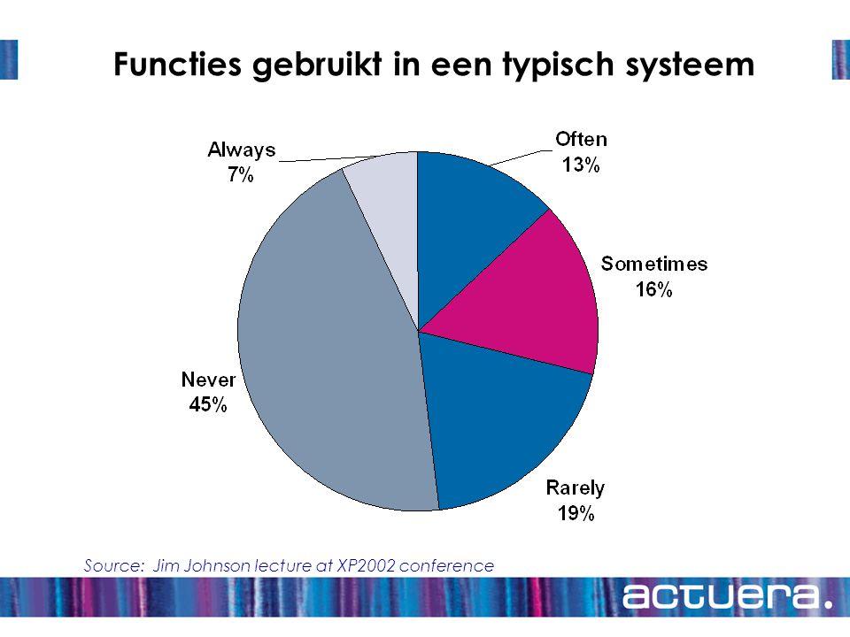 Functies gebruikt in een typisch systeem