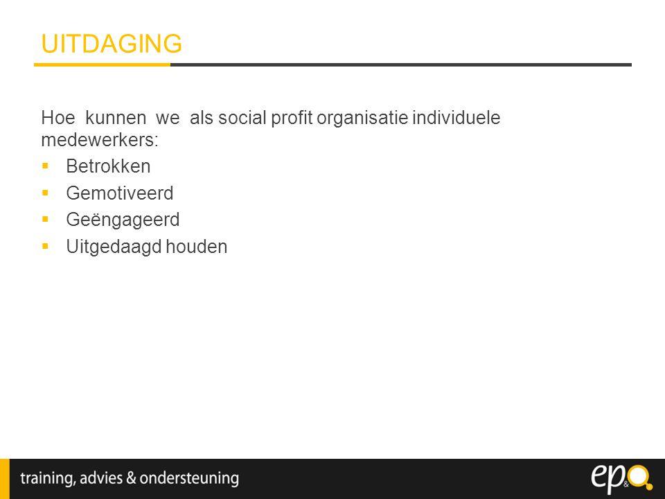 UITDAGING Hoe kunnen we als social profit organisatie individuele medewerkers: Betrokken. Gemotiveerd.