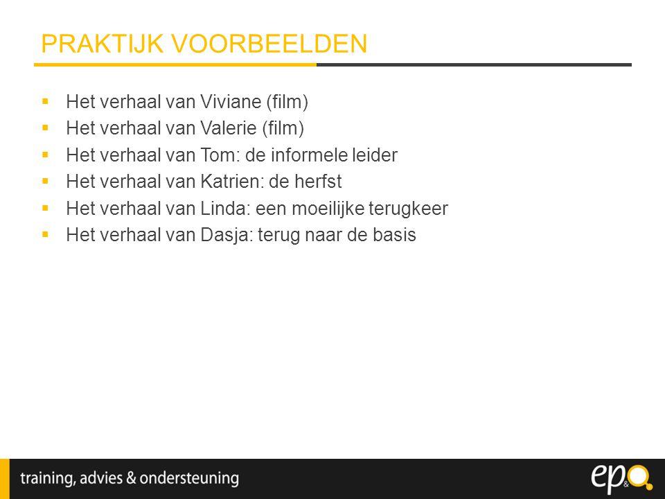 PRAKTIJK VOORBEELDEN Het verhaal van Viviane (film)