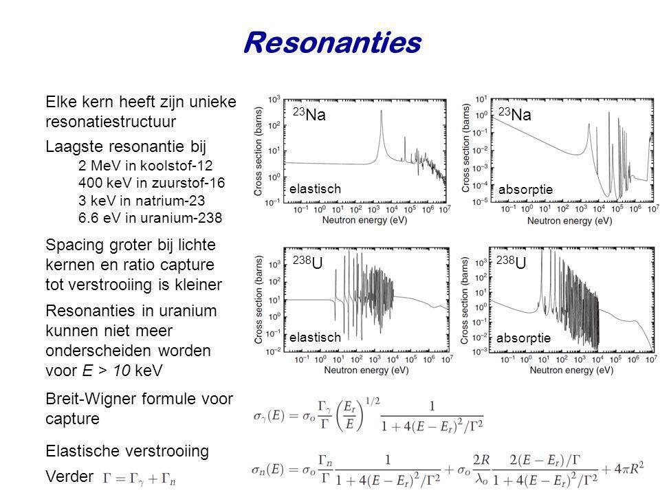 Resonanties Elke kern heeft zijn unieke resonatiestructuur 23Na