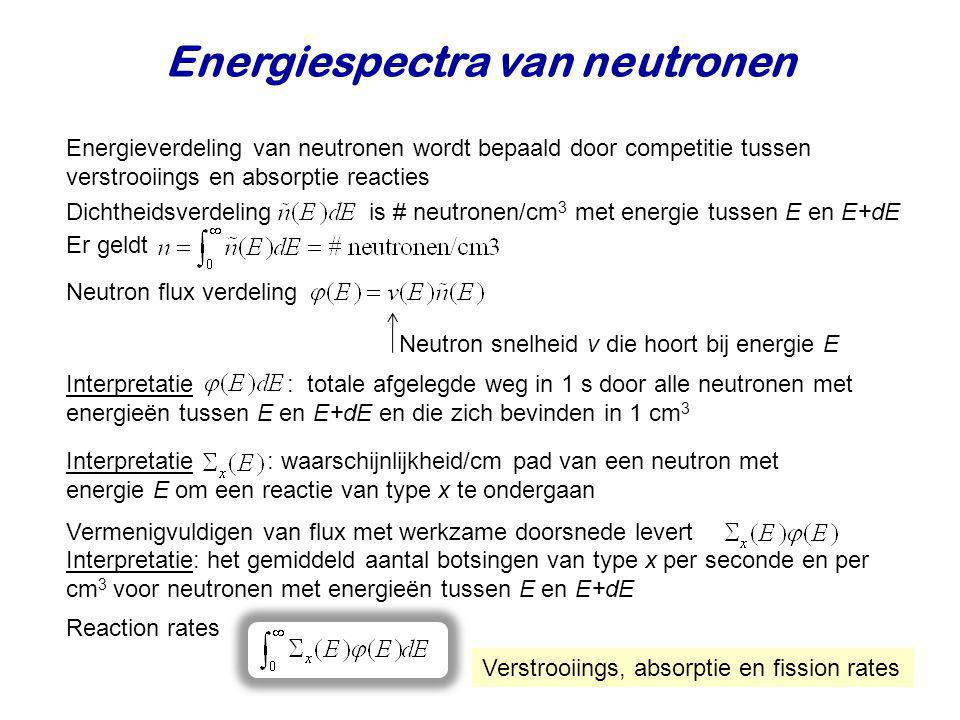 Energiespectra van neutronen