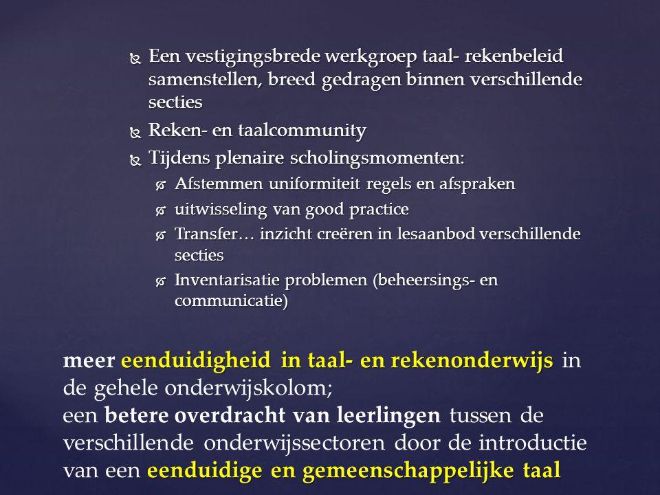 Een vestigingsbrede werkgroep taal- rekenbeleid samenstellen, breed gedragen binnen verschillende secties