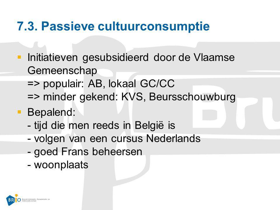 7.3. Passieve cultuurconsumptie