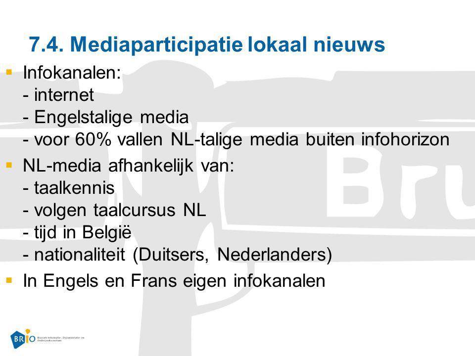 7.4. Mediaparticipatie lokaal nieuws