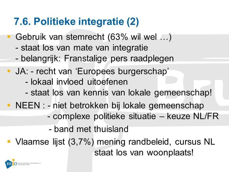 7.6. Politieke integratie (2)