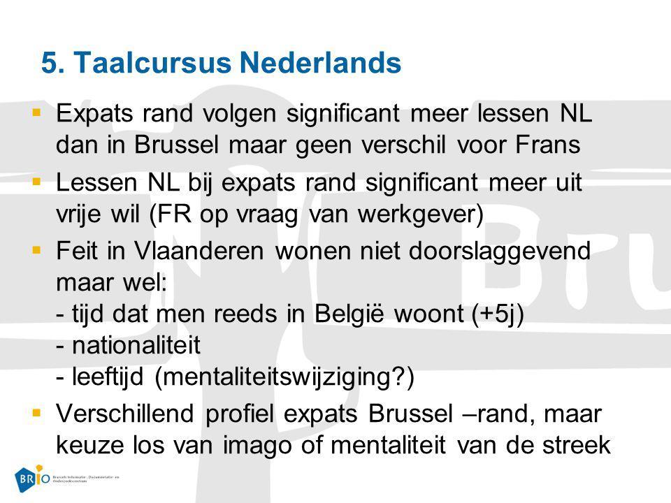 5. Taalcursus Nederlands