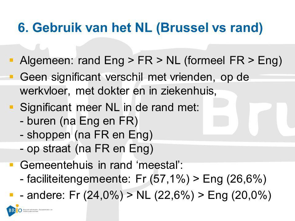 6. Gebruik van het NL (Brussel vs rand)