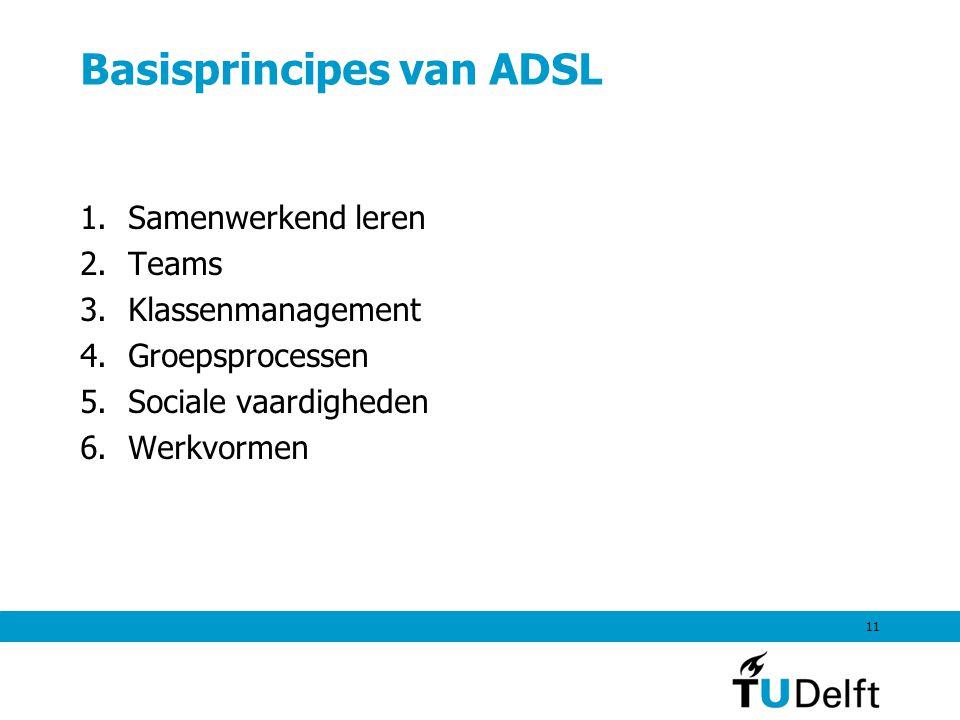 Basisprincipes van ADSL