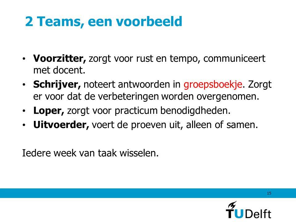 2 Teams, een voorbeeld Voorzitter, zorgt voor rust en tempo, communiceert met docent.