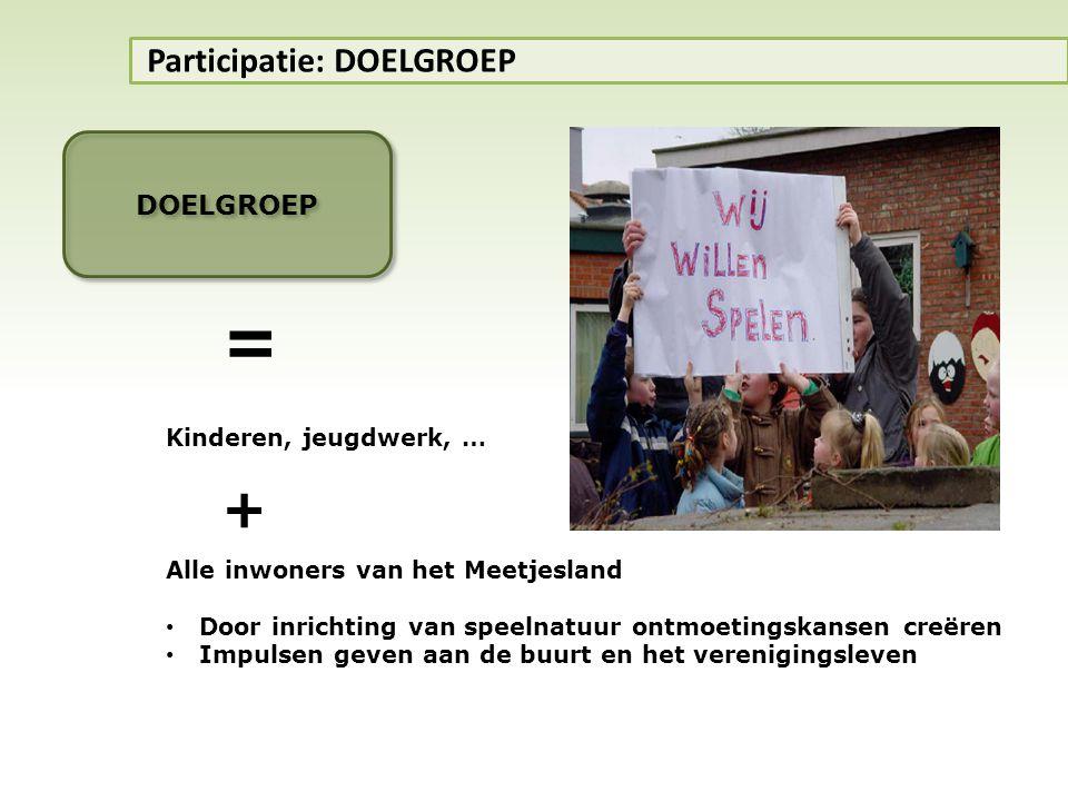 = + Participatie: DOELGROEP DOELGROEP Kinderen, jeugdwerk, …