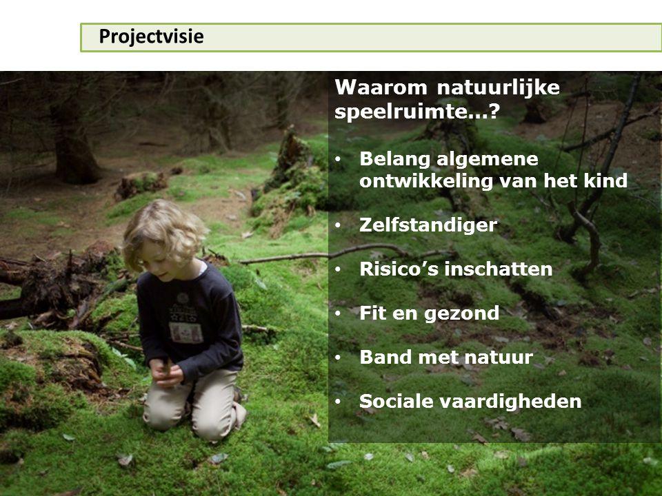 Projectvisie Waarom natuurlijke speelruimte…