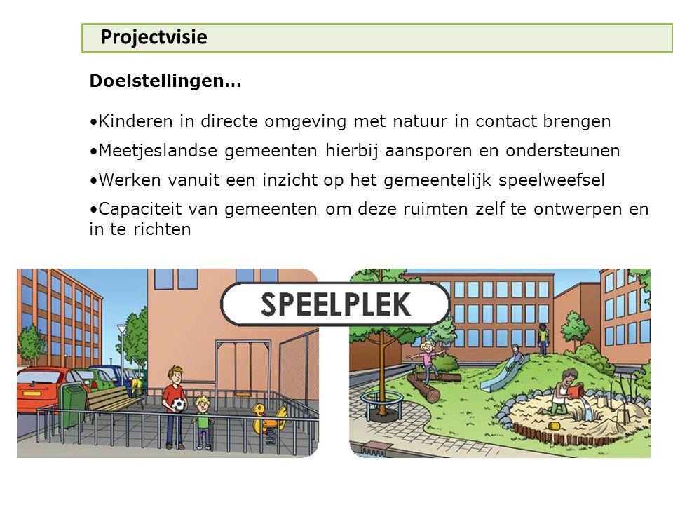 Projectvisie Doelstellingen…
