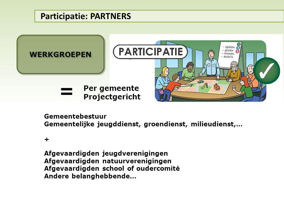 = Participatie: PARTNERS WERKGROEPEN Per gemeente Projectgericht