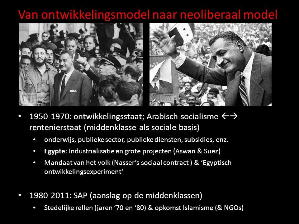 Van ontwikkelingsmodel naar neoliberaal model