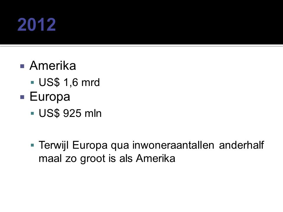 2012 Amerika Europa US$ 1,6 mrd US$ 925 mln