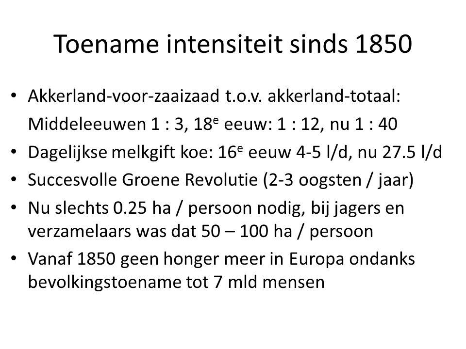 Toename intensiteit sinds 1850
