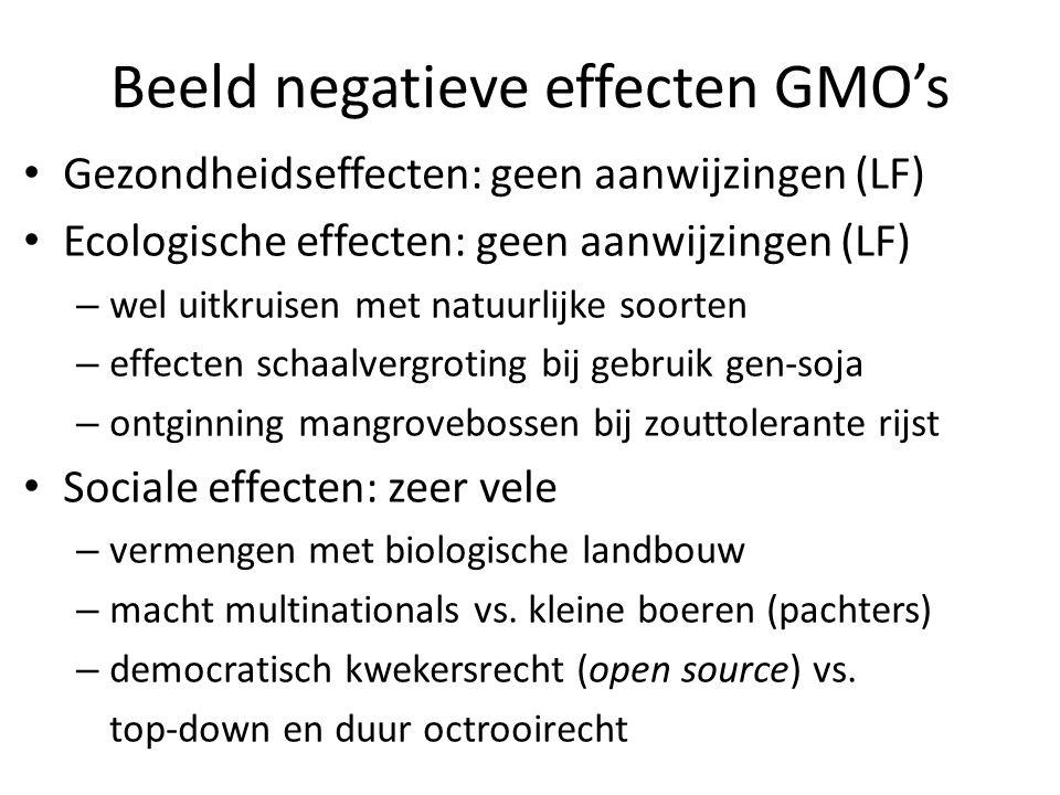 Beeld negatieve effecten GMO's