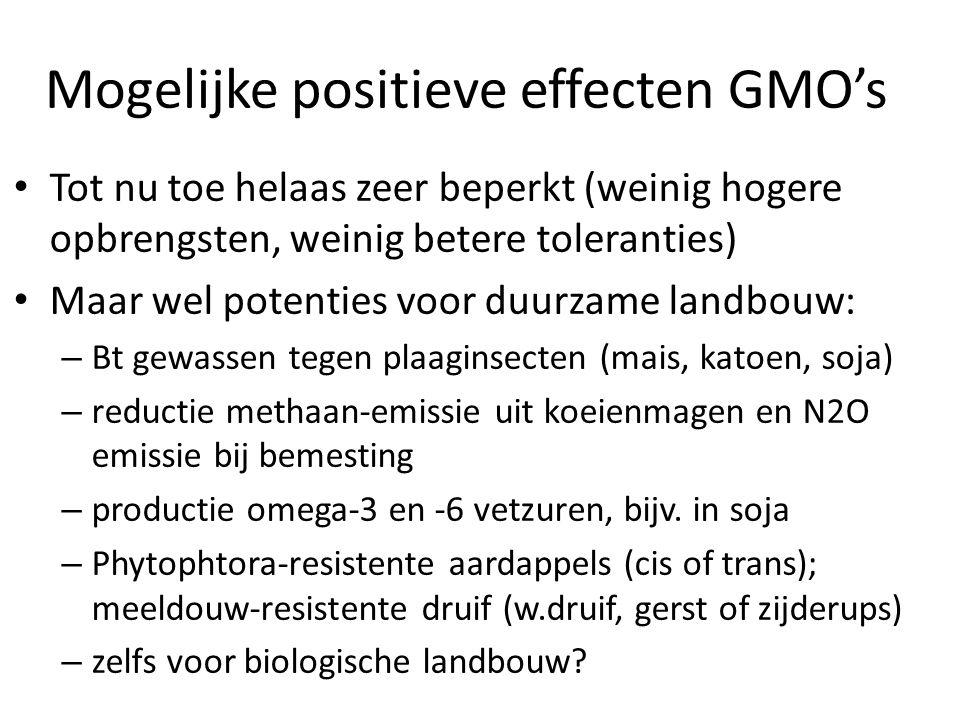 Mogelijke positieve effecten GMO's