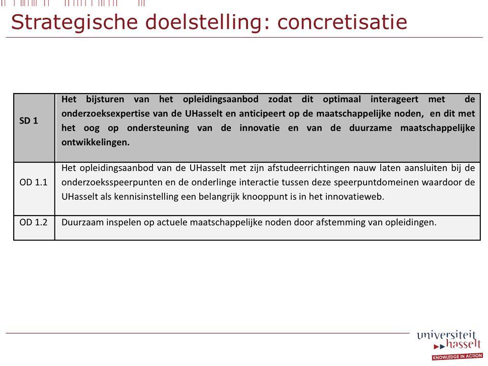 Strategische doelstelling: concretisatie