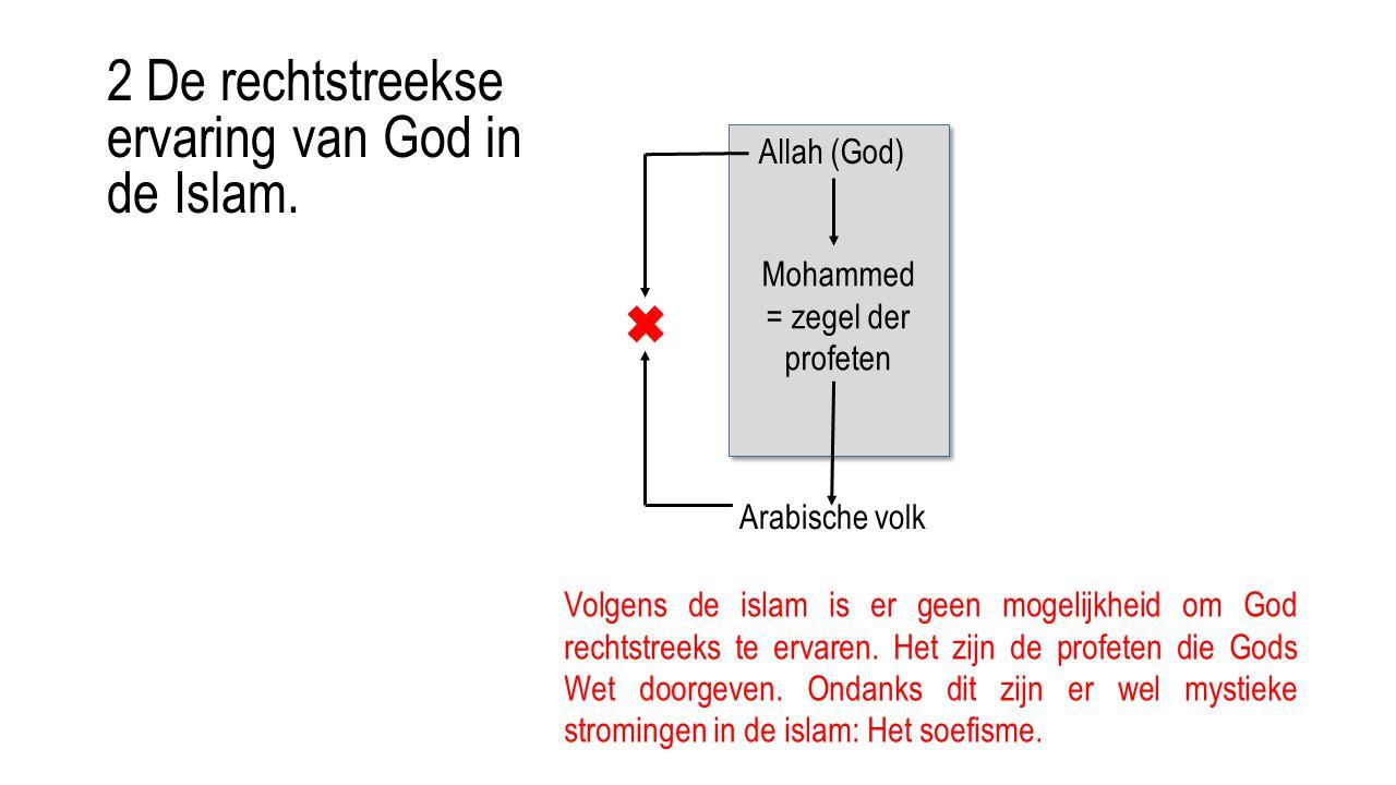 Mohammed= zegel der profeten