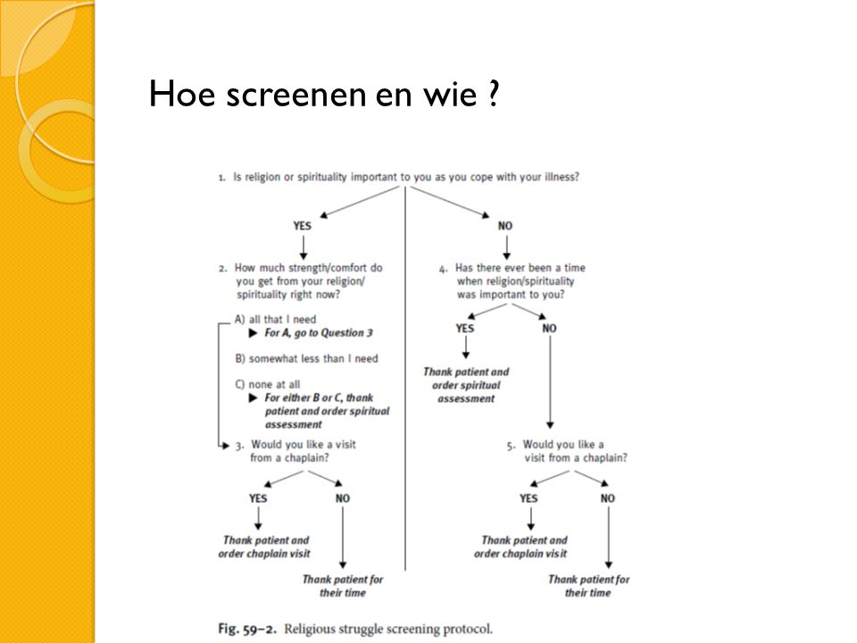 Hoe screenen en wie
