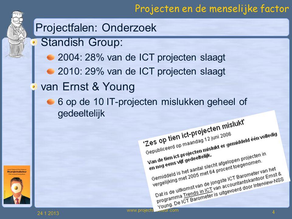 Projectfalen: Onderzoek