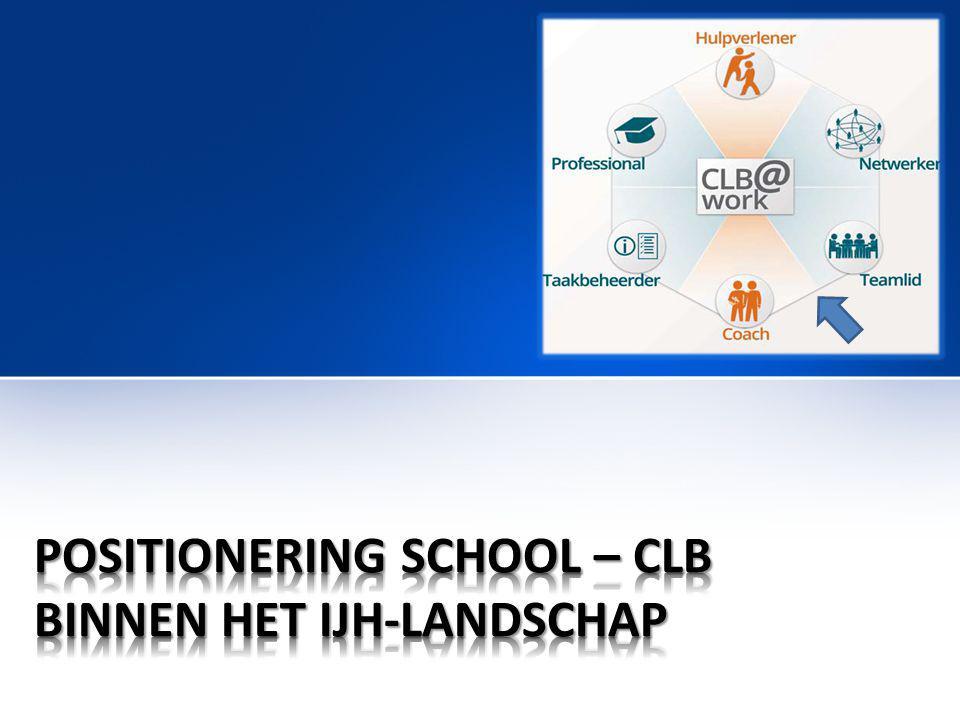 Positionering school – CLB binnen het ijh-landschap