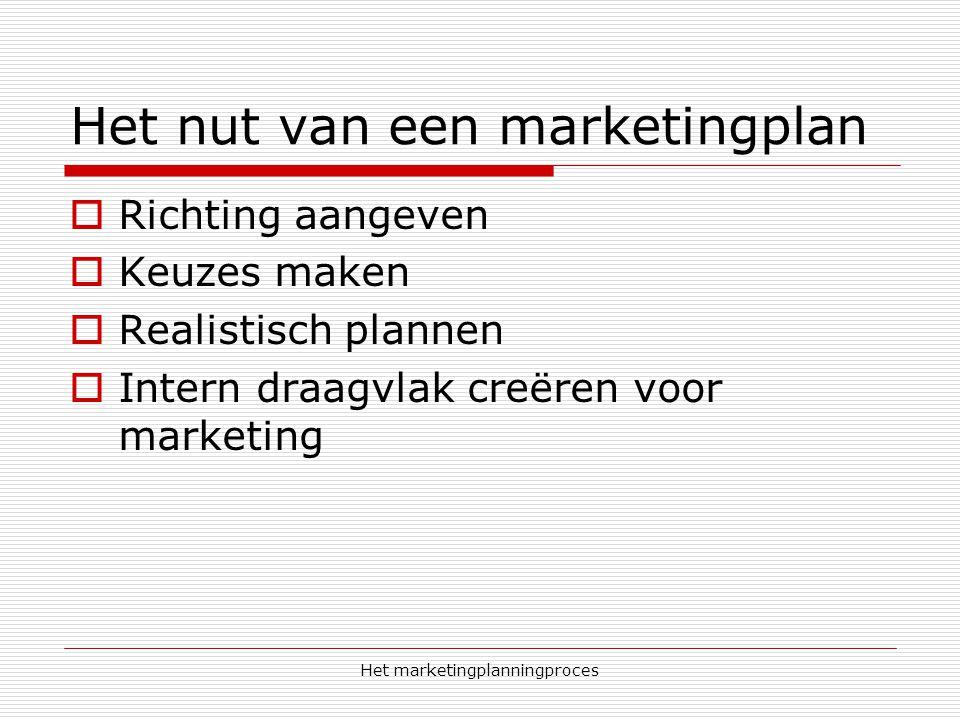 Het nut van een marketingplan