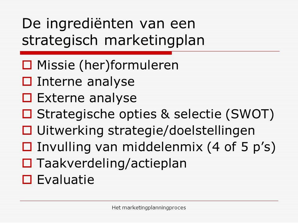 De ingrediënten van een strategisch marketingplan