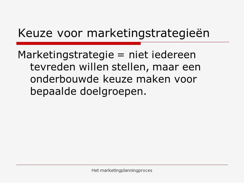 Keuze voor marketingstrategieën