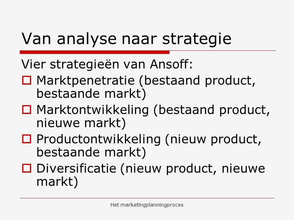 Van analyse naar strategie