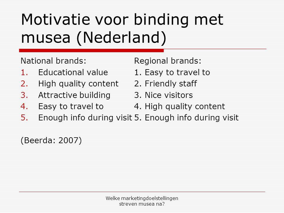 Motivatie voor binding met musea (Nederland)