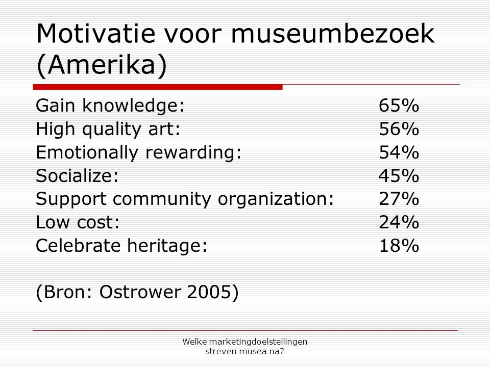 Motivatie voor museumbezoek (Amerika)