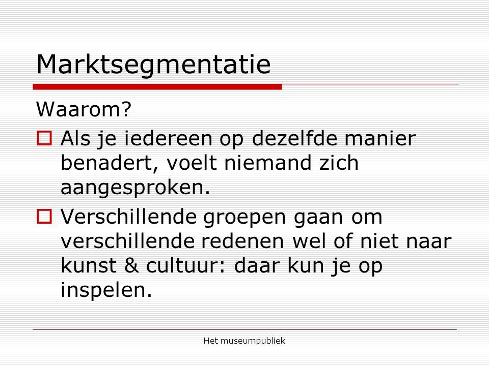 Marktsegmentatie Waarom