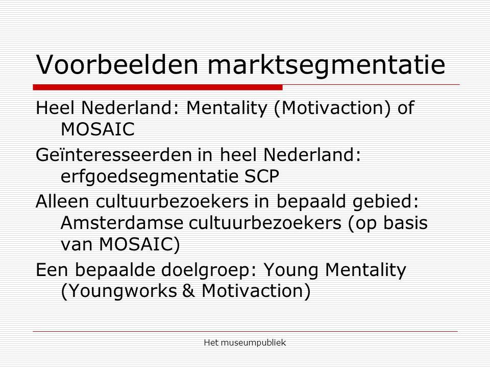 Voorbeelden marktsegmentatie