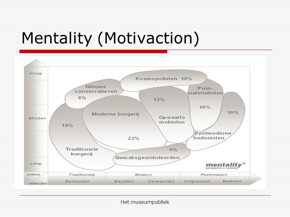 Mentality (Motivaction)