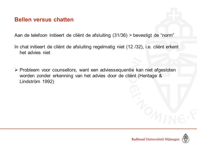 Bellen versus chatten Aan de telefoon initieert de cliënt de afsluiting (31/36) > bevestigt de norm