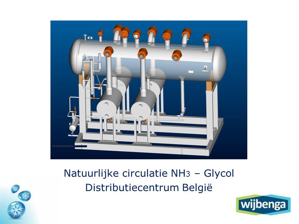 Natuurlijke circulatie NH3 – Glycol Distributiecentrum België
