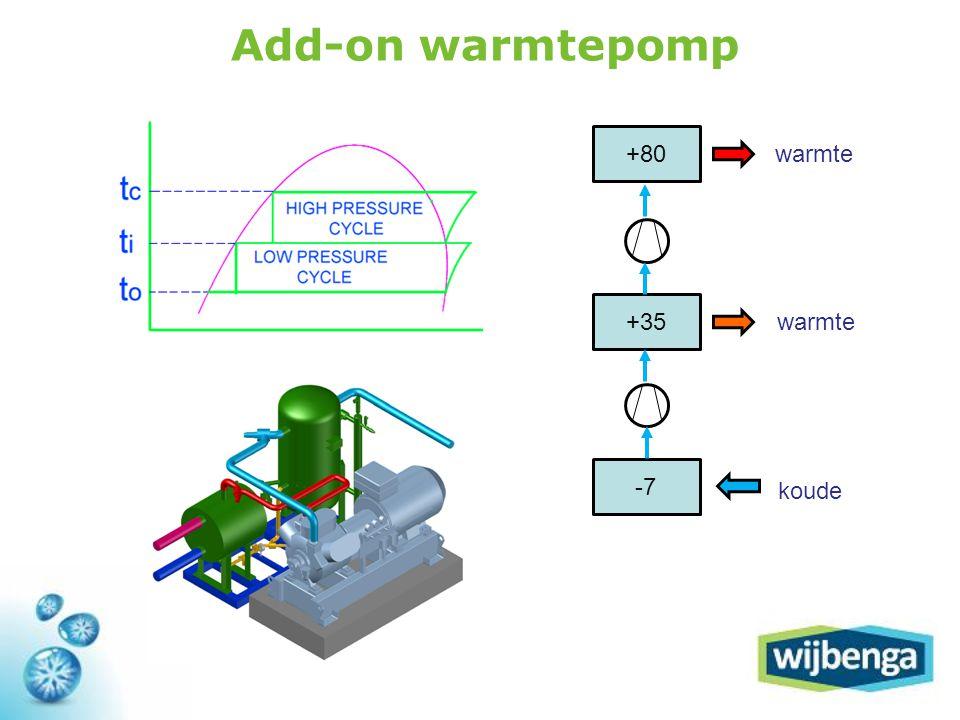 Add-on warmtepomp -7 +35 +80 koude warmte warmte