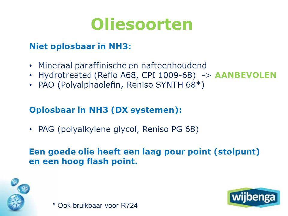 Oliesoorten Niet oplosbaar in NH3: